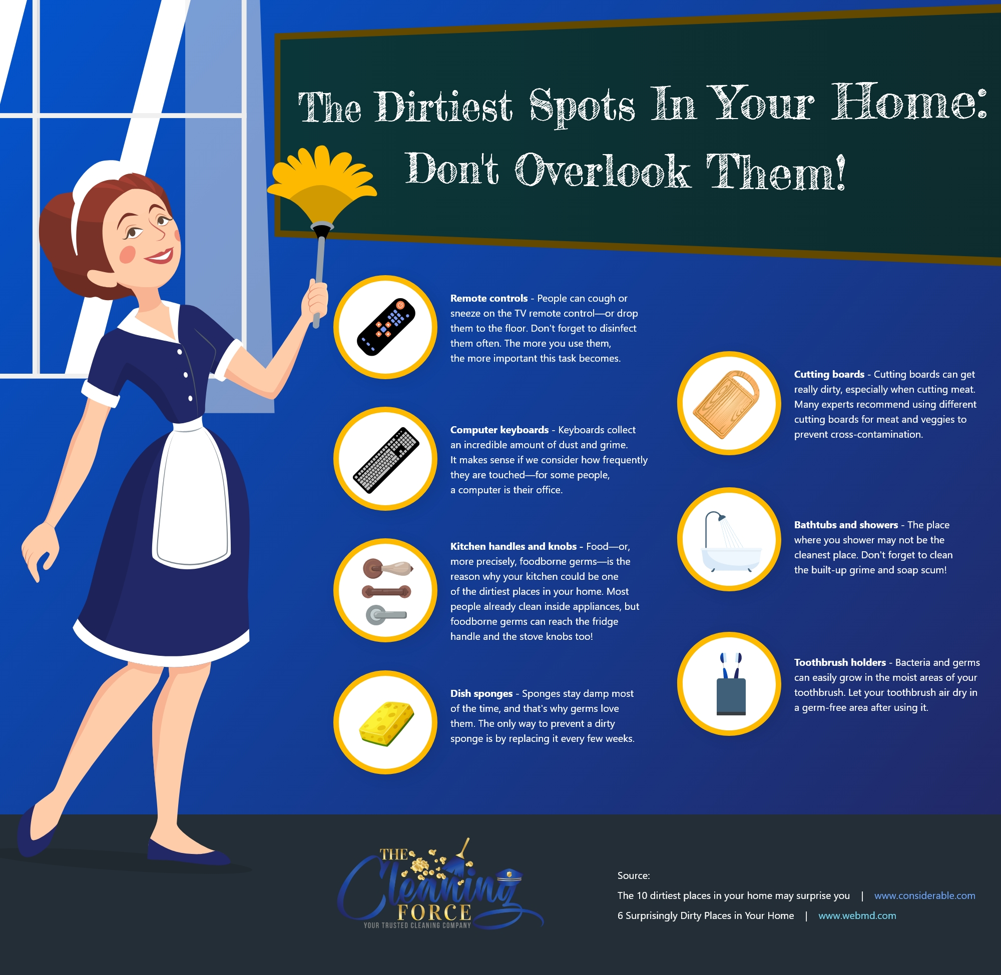 The Dirtiest Spots In Your Home: Don't Overlook Them!